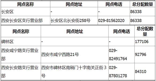 西安2017建军纪念币二次预约兑换网点