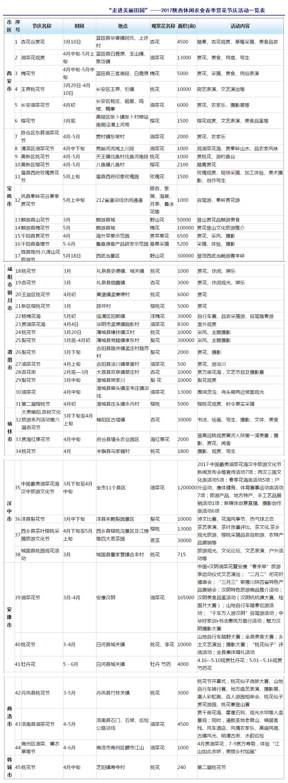 2017陕西春节赏花节活动一览表(各市)