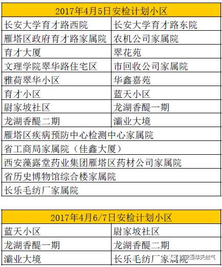 2017西安4月停气安检计划(持续更新)