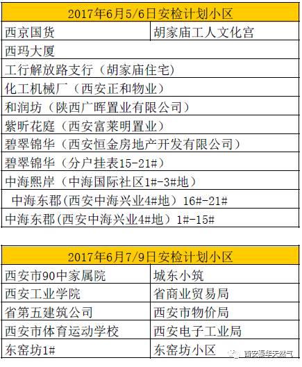 2017西安6月停气安检计划一览表