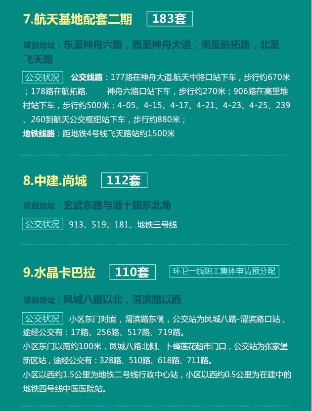2018年西安公租房分布图