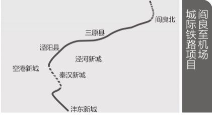 西安咸阳机场地铁规划