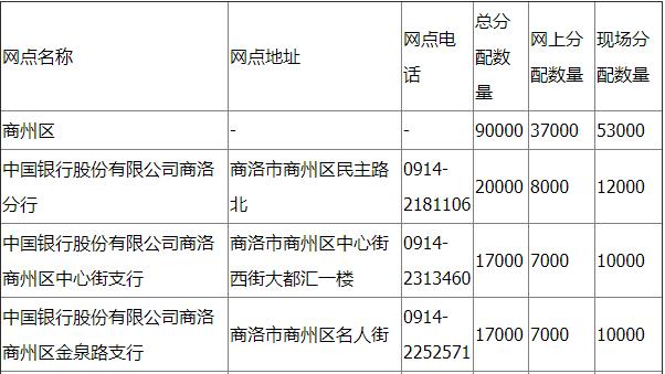 商洛2018改革开放纪念币预约指南(网上+现场)