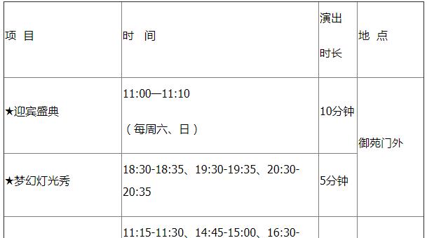 2018西安大唐芙蓉园新春灯会表演时间表