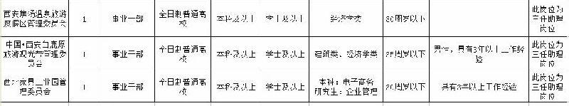 蓝田县2018选调工作人员公告