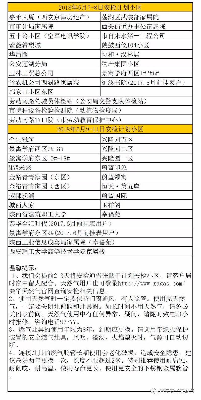 2018西安5月停气安检计划(每周更新)