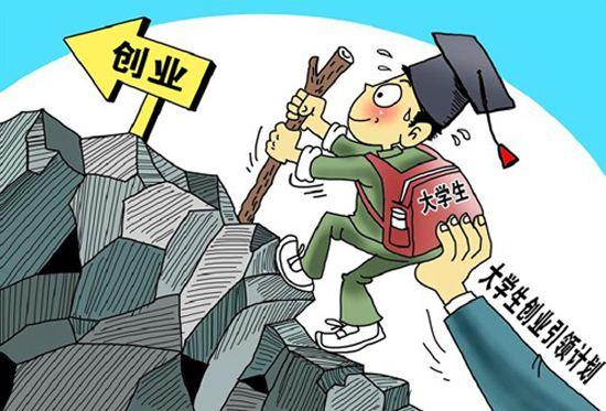 西安大学生创业贷款申请条件、材料及流程