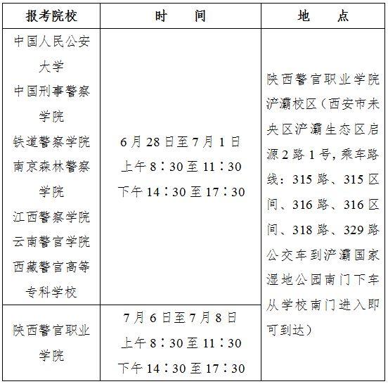2018陕西公安院校公安专业报考指南