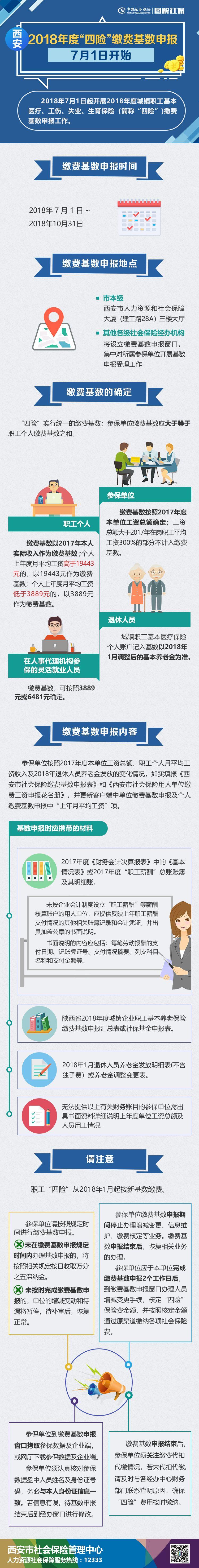 2018西安社保缴费基数确定 7月1日开始申报