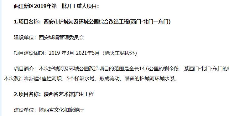 西安曲江新区2019年第一批开工项目名单
