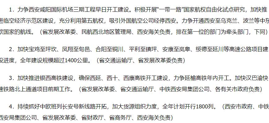 """陕西省""""一带一路""""建设2019年行动计划"""