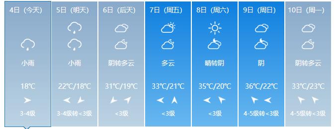 2019西安端午节天气