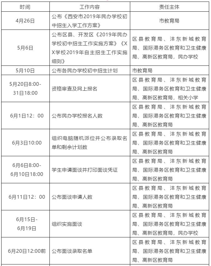 2019西安小升初报名时间