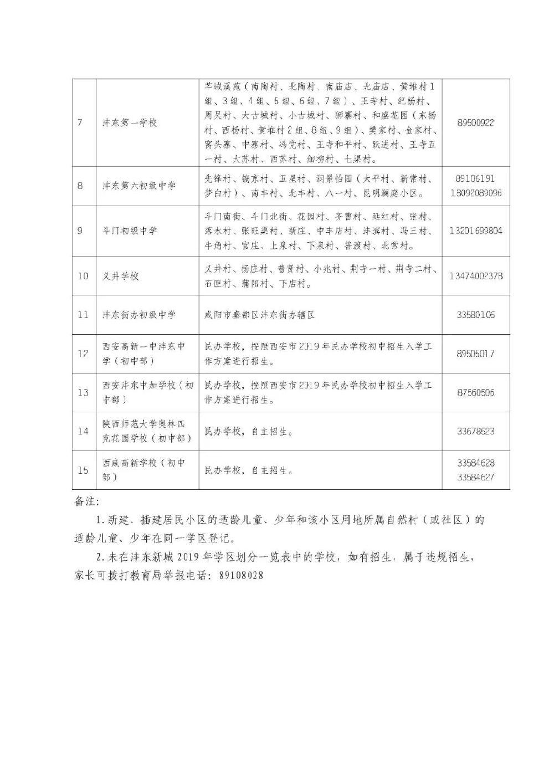 西安沣东新城初中学区划分一览表