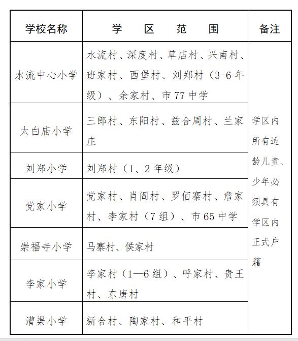 西安国际港务区小学学区划分信息