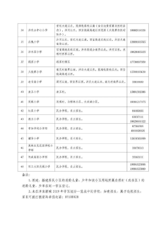 西安沣东新城小学学区划分一览表