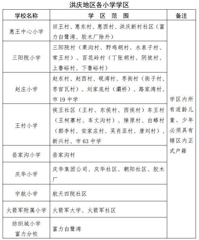 西安灞桥区小学学区划分