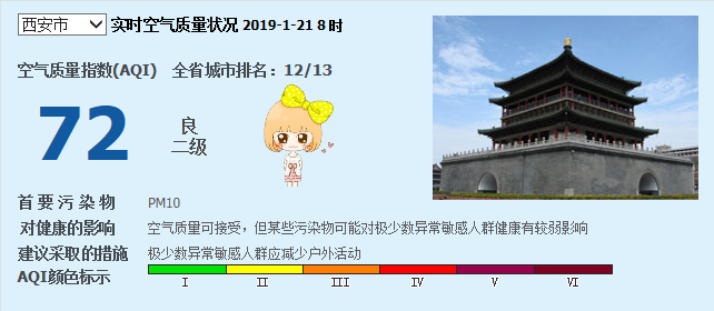 西安今日空气质量