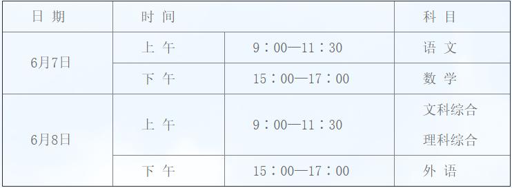 2019年陕西普通高等学校招生工作实施办法