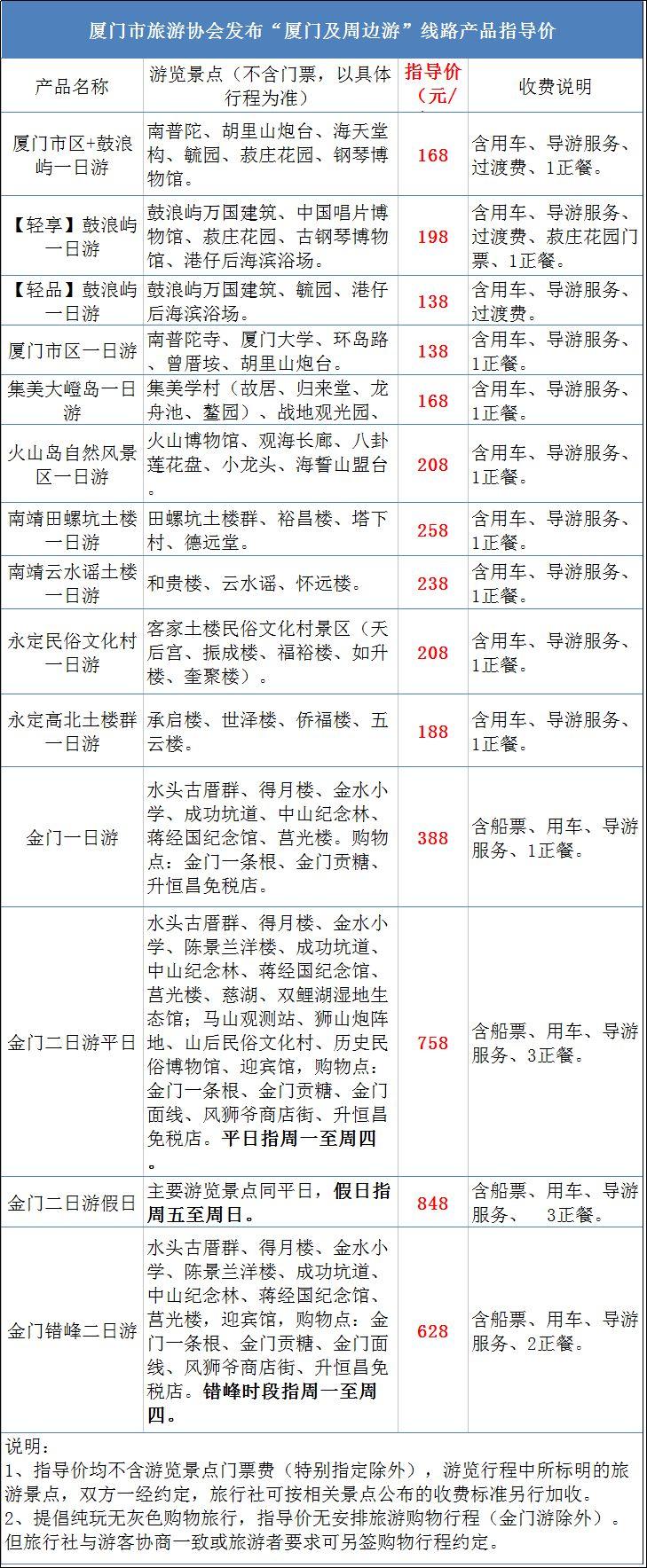 '廈門及周邊游'線路產品指導價