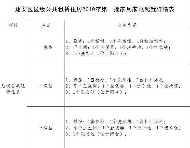 2019翔安第一批公租房申请指南(时间 条件 材料)
