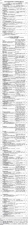 2019厦门马拉松限行、公交改道最新信息