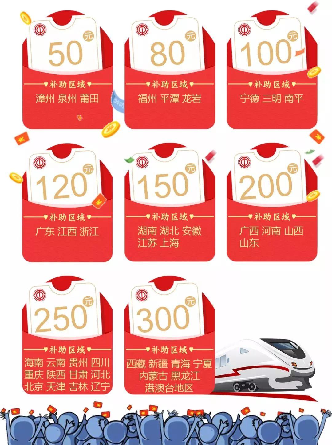 2019厦门春节车票补贴领取指南