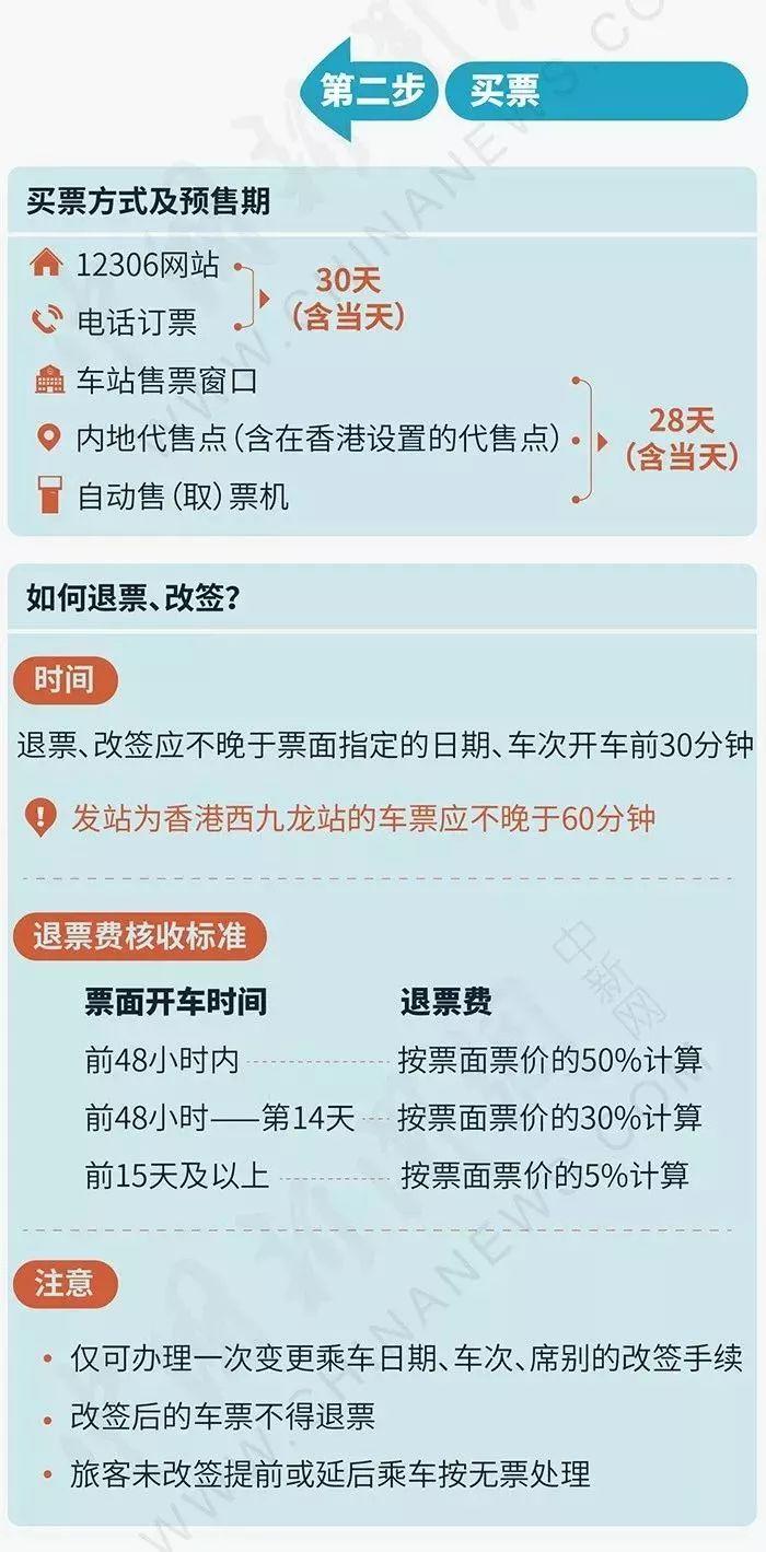 厦门高铁去香港怎么过关?