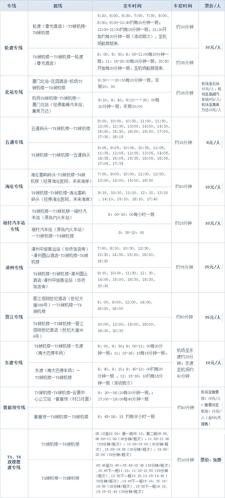 厦门空港快线机场大巴时刻表(2019最新)
