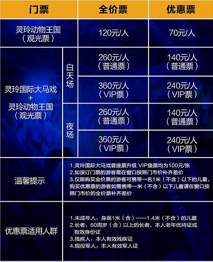 2019灵玲马戏城春节活动
