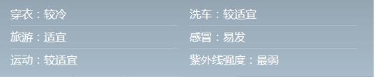 徐州天气预报 3月22日 6°C-11°C 东南风微风