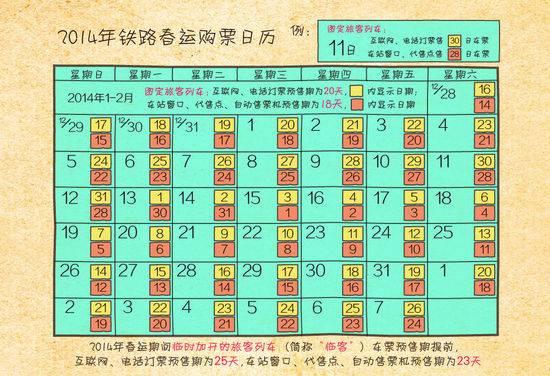 中国铁路总公司启动2014年春运售票工作