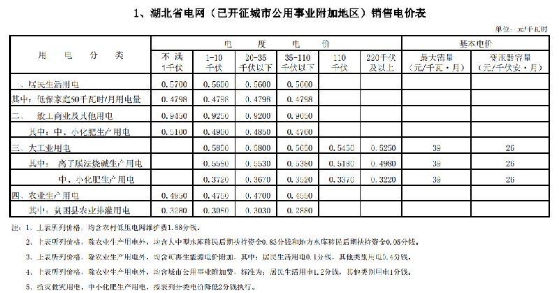 宜昌电费网上查询(附缴费方式)