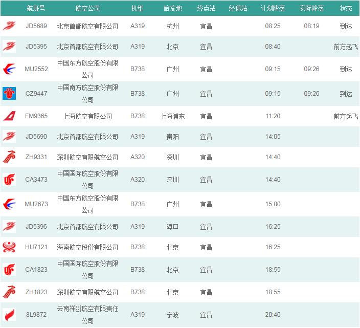 宜昌三峡机场航班查询