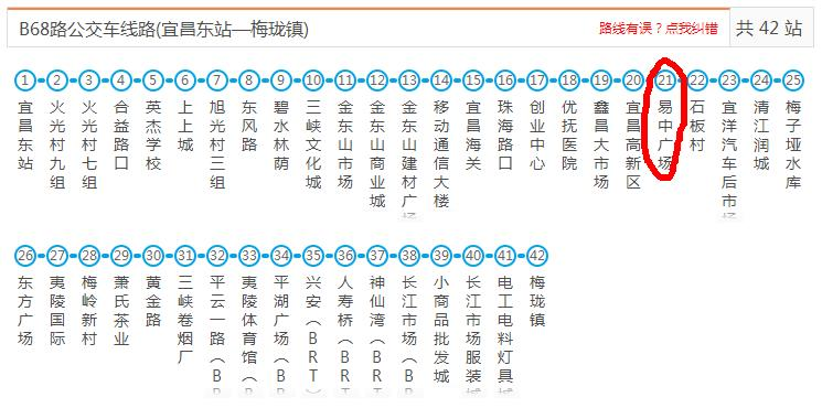 宜昌市区公交线路12路、B68(B68K)路公交线临时调整通知