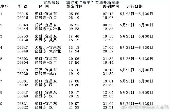 宜昌东站2017年5月26日—5月30日加开部分旅客列车的公告