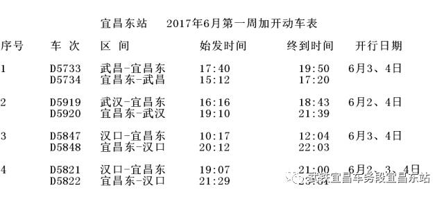 宜昌东站2017年6月2日—6月4日加开部分旅客列车的公告