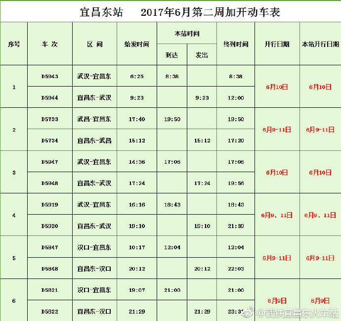 宜昌东站6月9日—6月11日加开部分旅客列车的公告