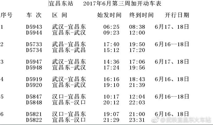 宜昌东站6月16日—6月18日加开部分旅客列车的公告