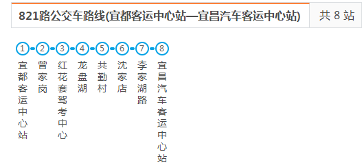 宜昌-宜都821路城际公交新增夜间直通车