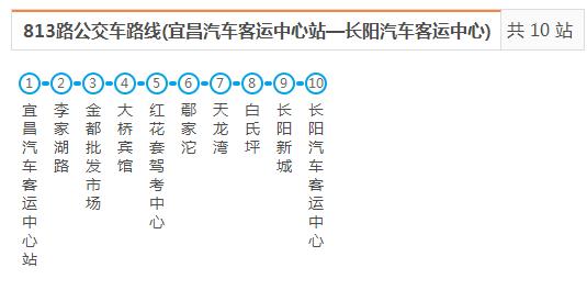 宜昌-长阳803路城际公交新增夜间直通车
