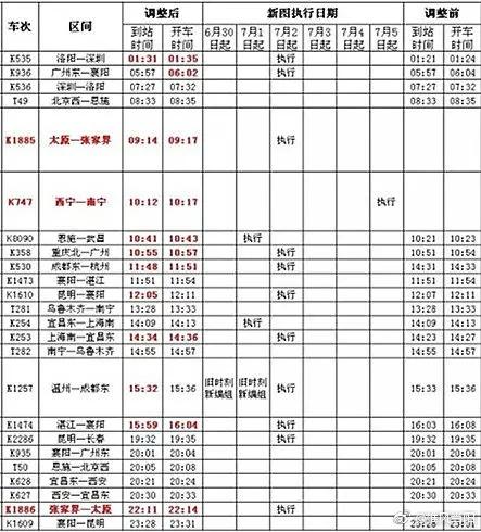 宜昌当阳火车站7月1日调图后火车时刻表一览