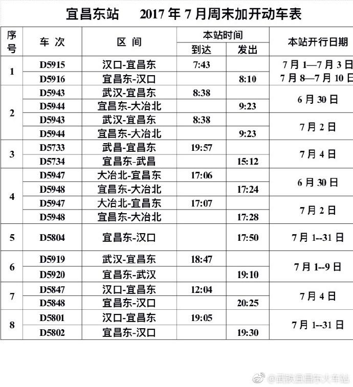 宜昌东站6月30日—7月2日加开部分旅客列车的公告