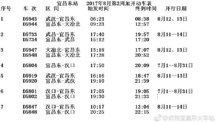 宜昌东站8月增开部分旅客列车