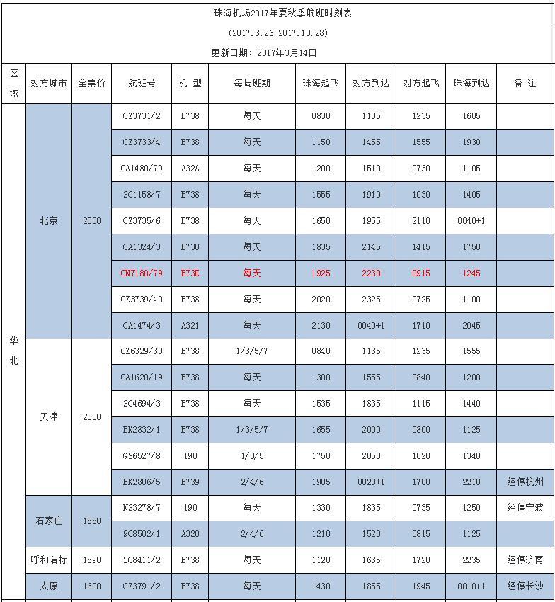 珠海机场航班时刻表