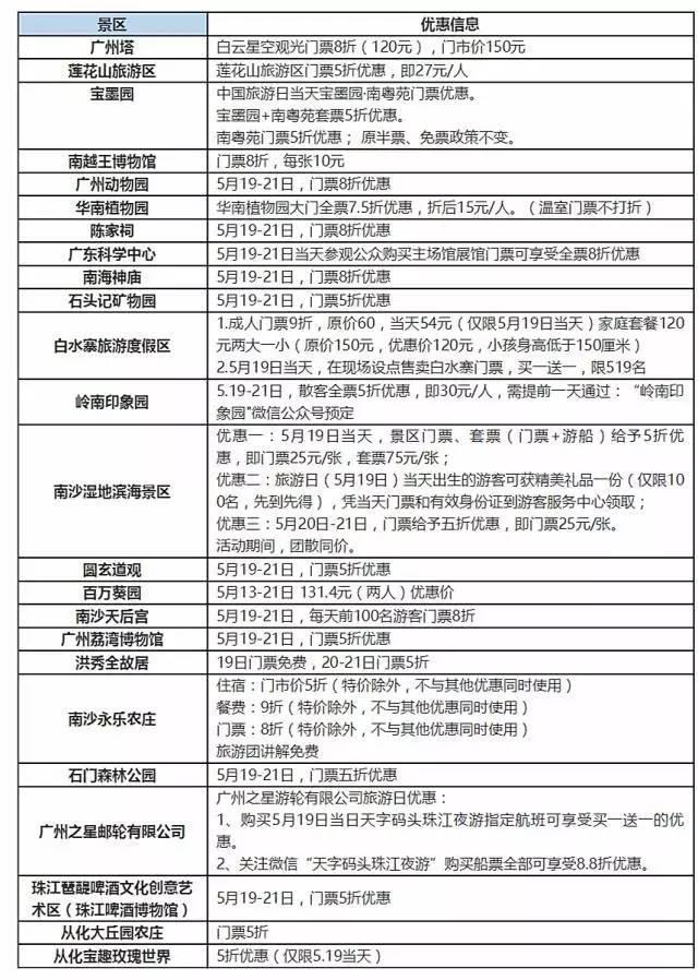 2017中国旅游日广东周边景区优惠汇总(更新中)