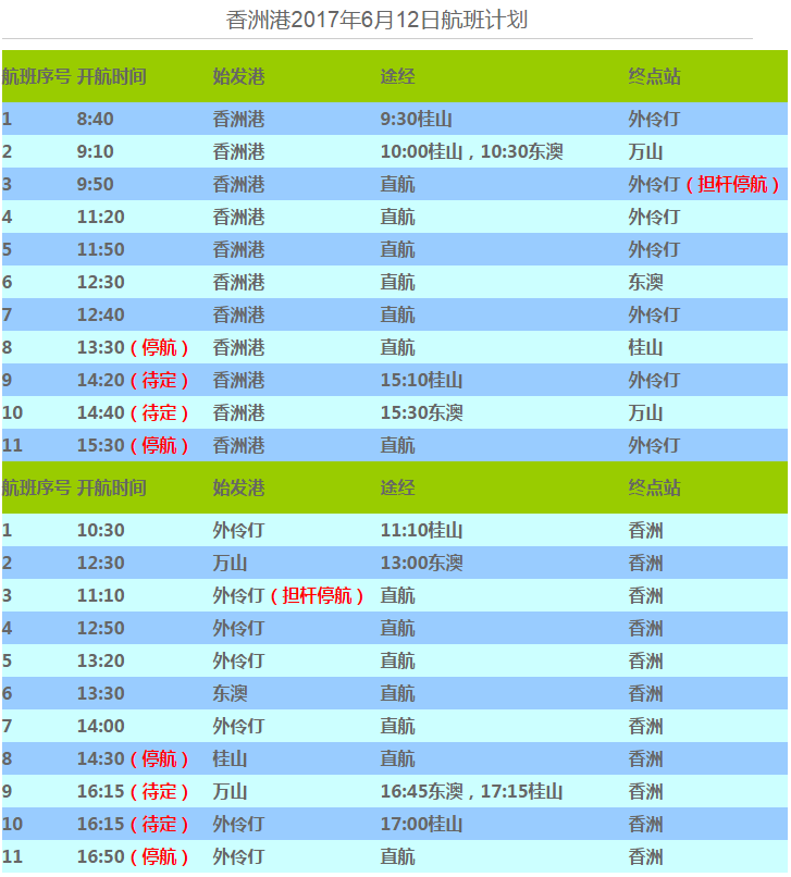 珠海香洲港到珠海各海岛航班时刻表(附票价)