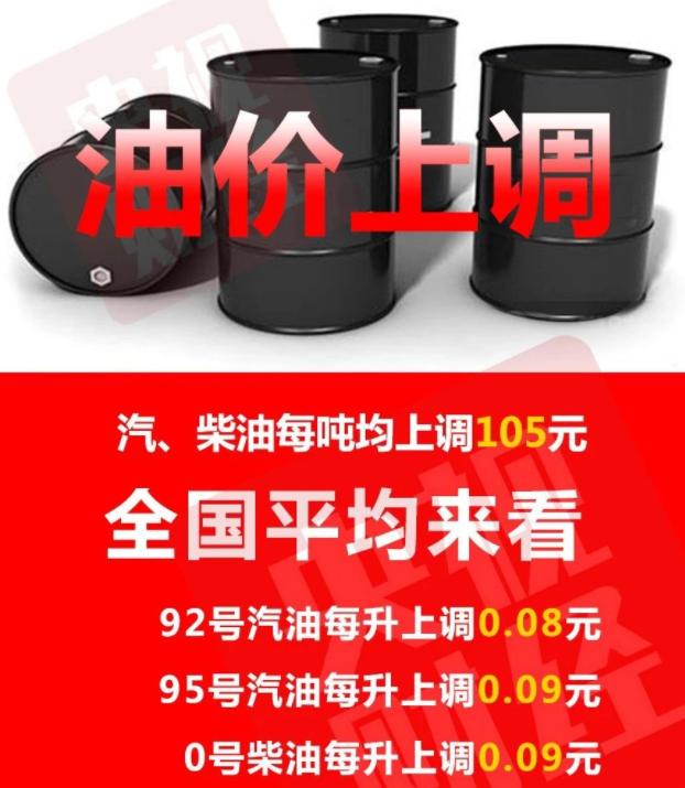 2019年1月14日国内油价上调!