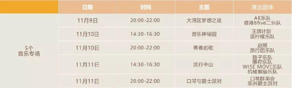 2018中山公园音乐节现场地图