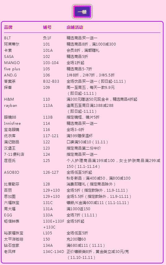 2018中山利和广场最新优惠活动汇总(持续更新)